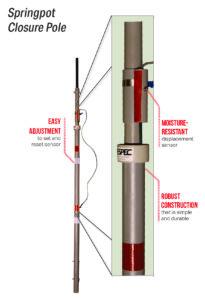 Springpot Closure Pole